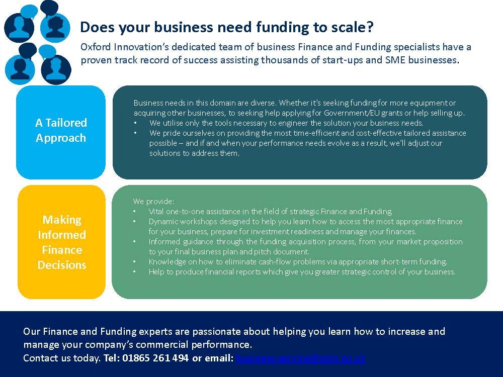 OIBS FinanceFunding Academy-Kent