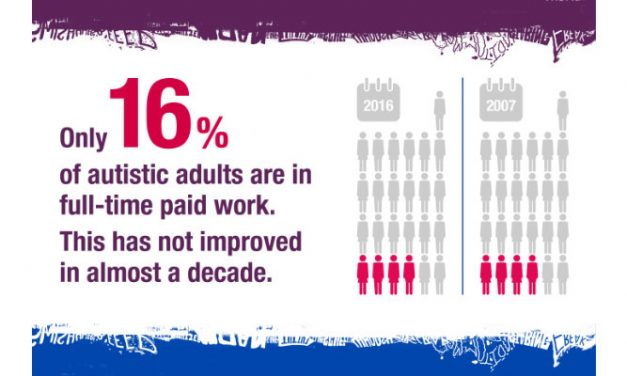 National Autistic Society campaign focuses on employment